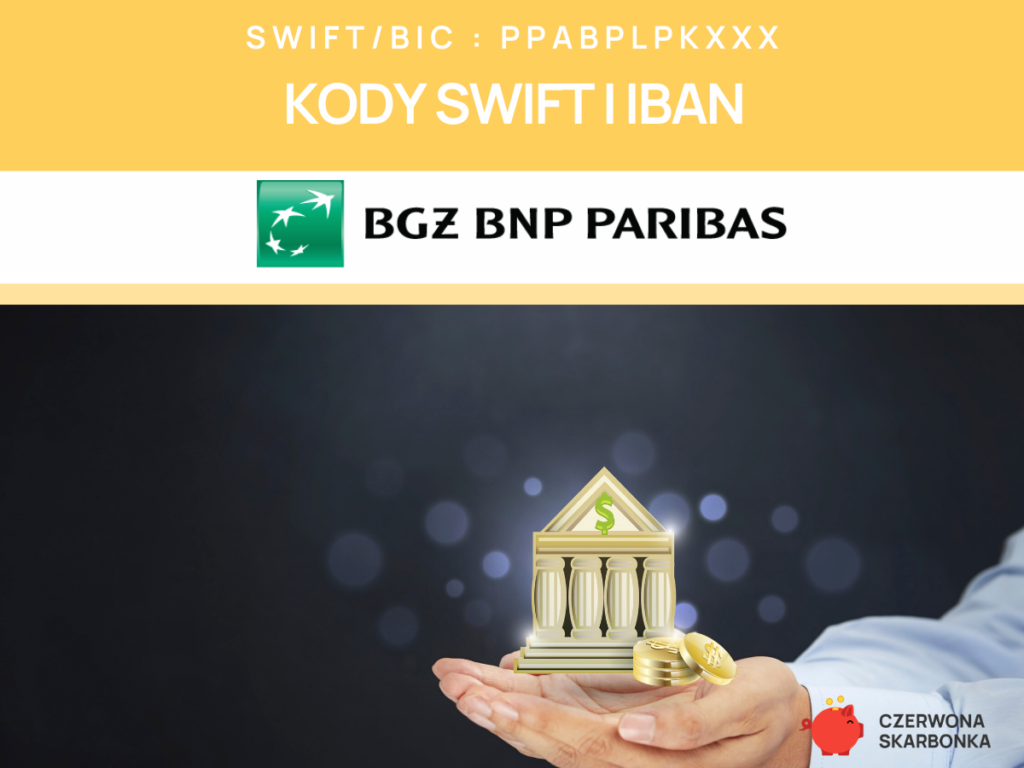 BGŻ BNP Paribas - kody SWIFT, IBAN