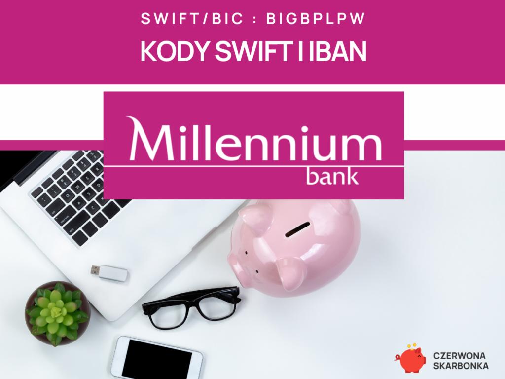 Bank Millennium – kody SWIFT, IBAN