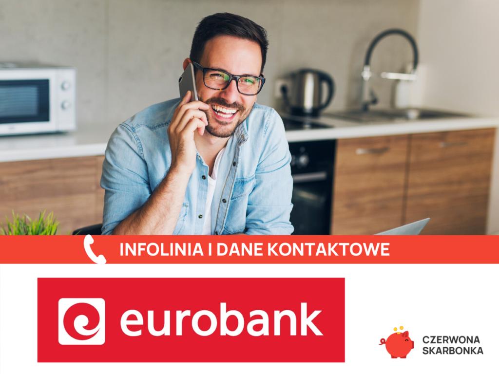 Eurobank infolinia