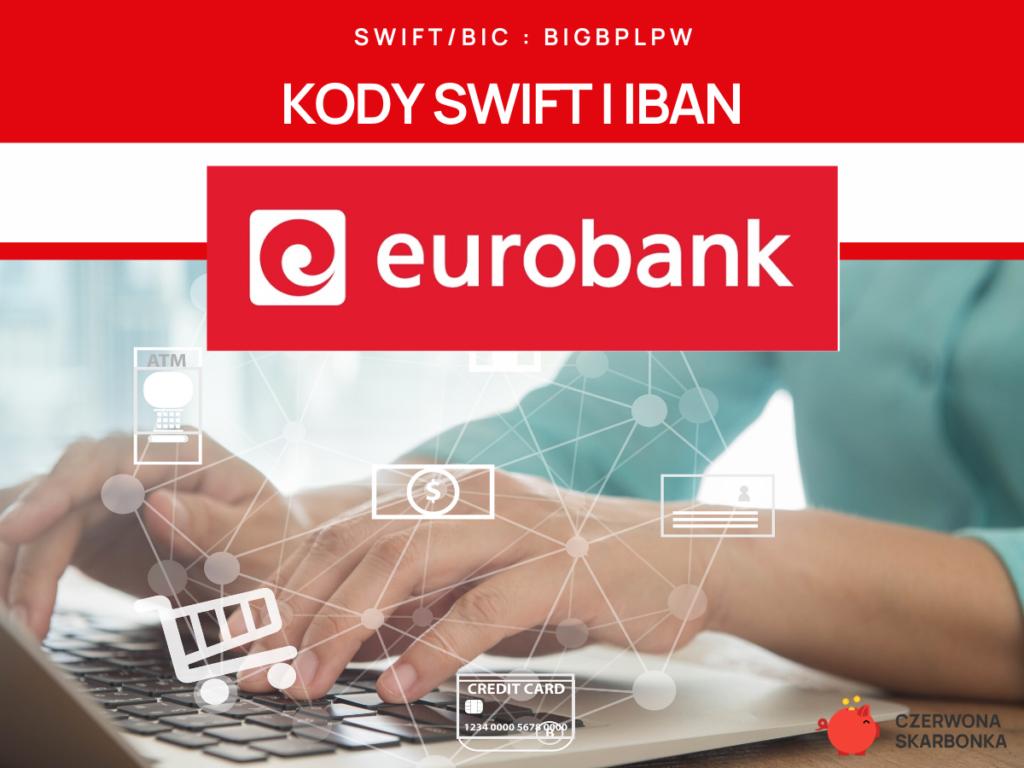 Eurobank - kod SWIFT, IBAN, adres do przelewów
