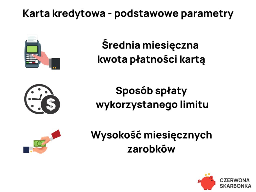 parametry kart kredytowych