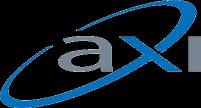 AXI Card