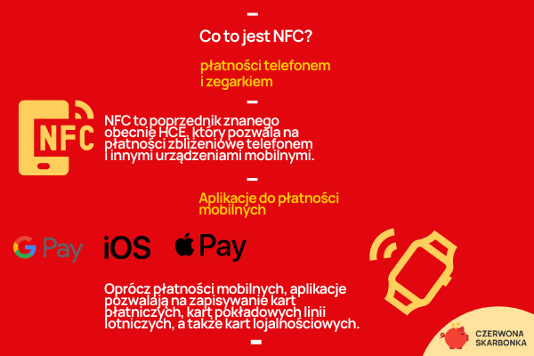 co to jest nfc
