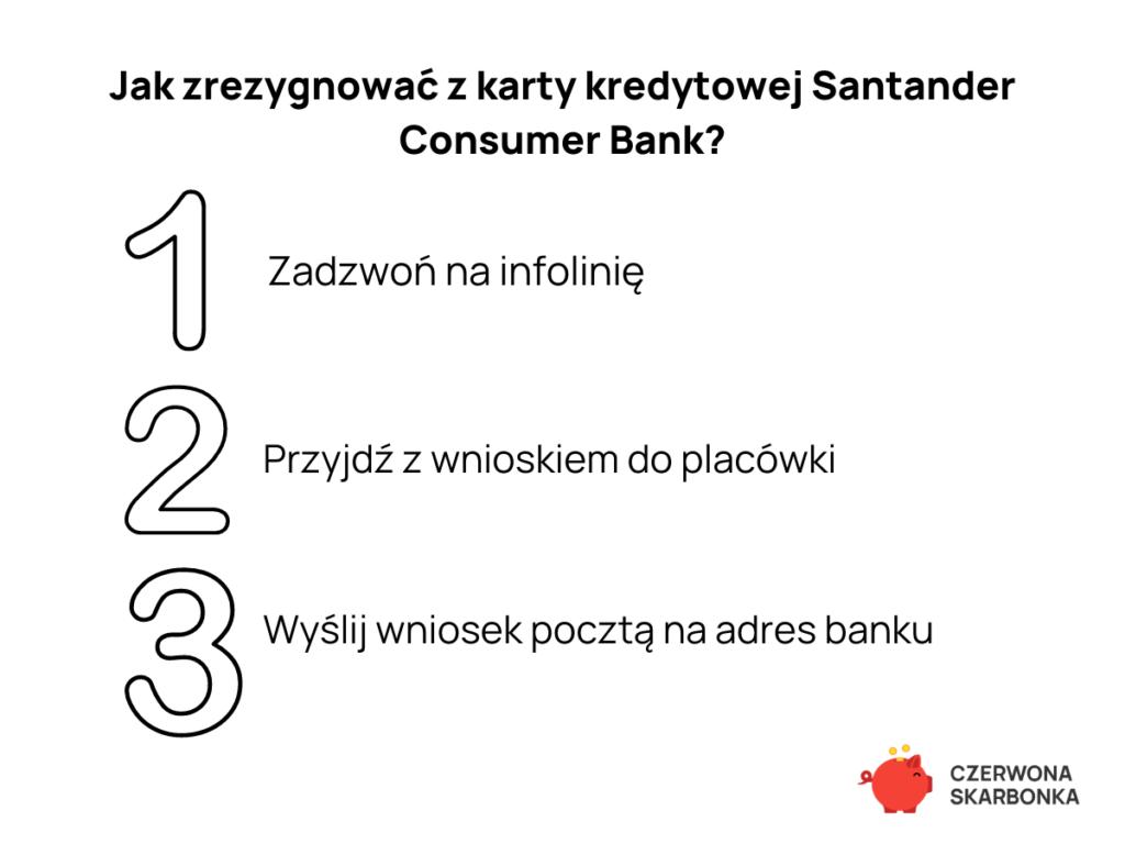 Rezygnacja z karty kredytowej Santander Consumer Bank