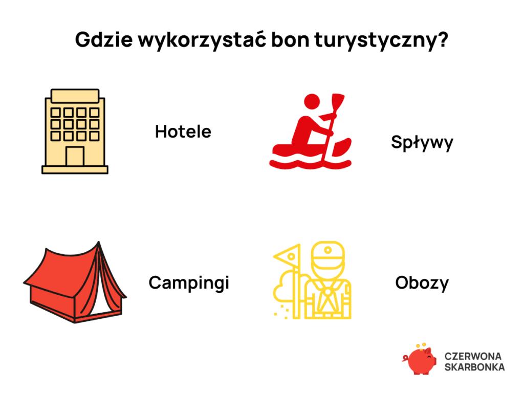Gdzie wykorzystać bon turystyczny