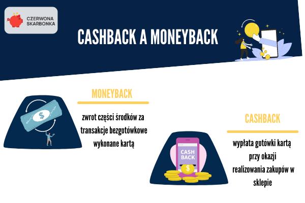 cashback a moneyback
