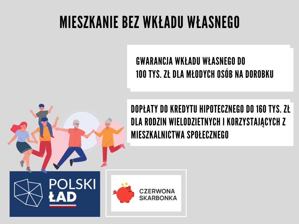 polski ład mieszkanie bez wkładu